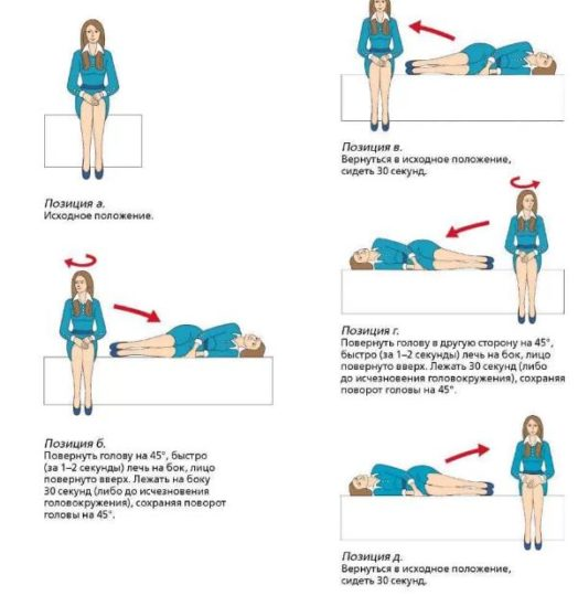 Лечебная гимнастика при головокружениях