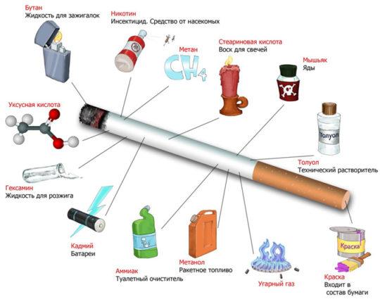Оградите ребенка от табачного дыма