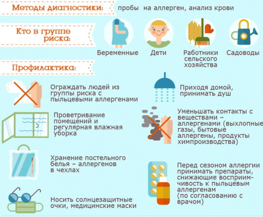 Группы риска сезонных аллергий