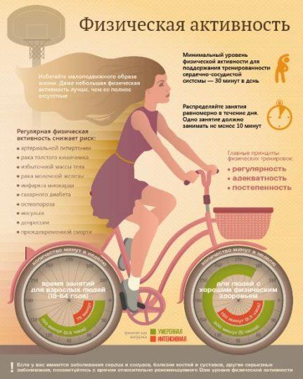 Умеренная физическая активность принесет здоровью пользу