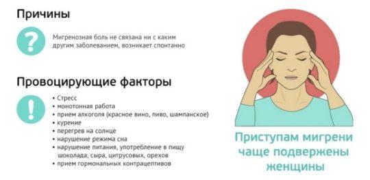 Мигрень может быть причиной отдающей боли в ухо
