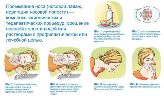 Последовательность при промывании носа
